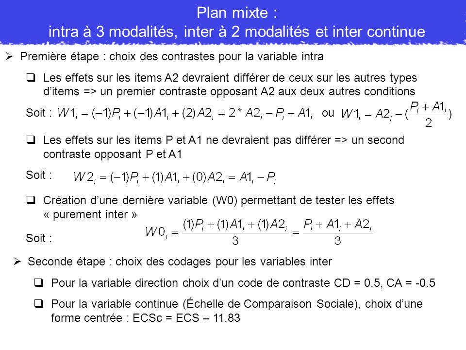 Première étape : choix des contrastes pour la variable intra Les effets sur les items A2 devraient différer de ceux sur les autres types ditems => un