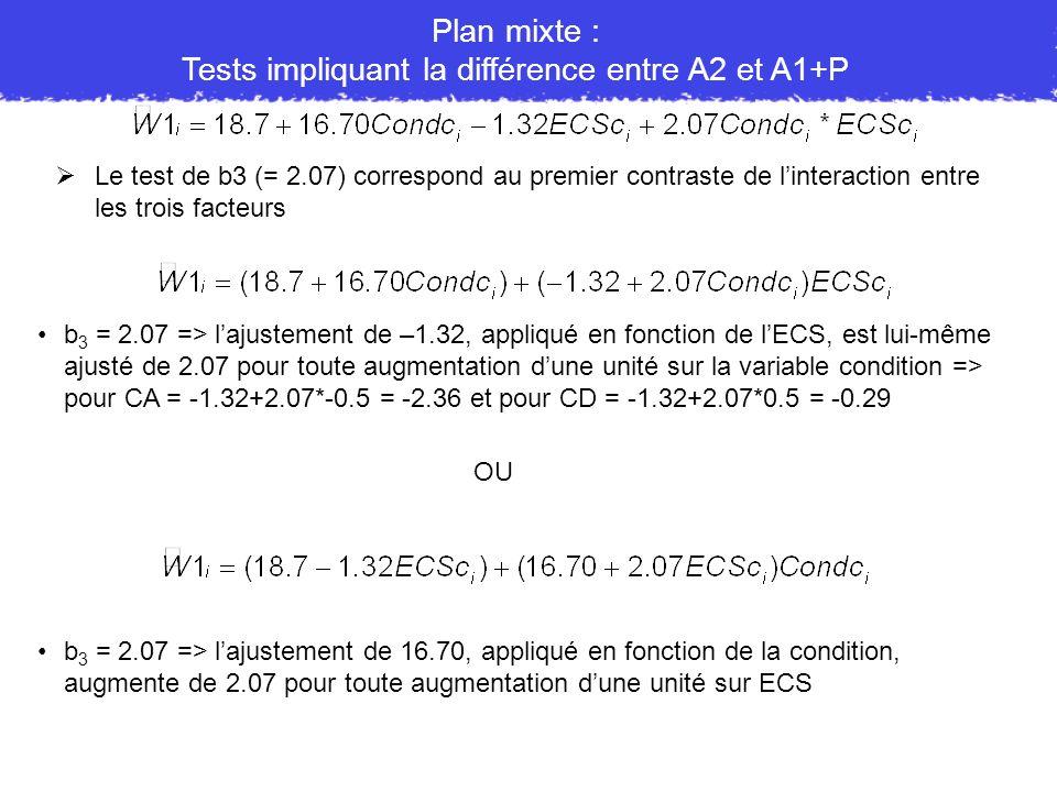 Plan mixte : Tests impliquant la différence entre A2 et A1+P b 3 = 2.07 => lajustement de –1.32, appliqué en fonction de lECS, est lui-même ajusté de