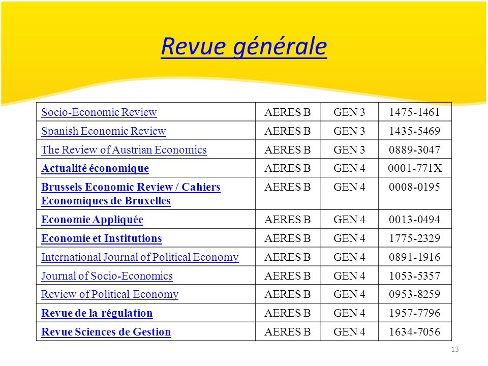 13 Revue générale Socio-Economic ReviewAERES BGEN 31475-1461 Spanish Economic ReviewAERES BGEN 31435-5469 The Review of Austrian EconomicsAERES BGEN 30889-3047 Actualité économiqueAERES BGEN 40001-771X Brussels Economic Review / Cahiers Economiques de Bruxelles AERES BGEN 40008-0195 Economie AppliquéeAERES BGEN 40013-0494 Economie et InstitutionsAERES BGEN 41775-2329 International Journal of Political EconomyAERES BGEN 40891-1916 Journal of Socio-EconomicsAERES BGEN 41053-5357 Review of Political EconomyAERES BGEN 40953-8259 Revue de la régulationAERES BGEN 41957-7796 Revue Sciences de GestionAERES BGEN 41634-7056
