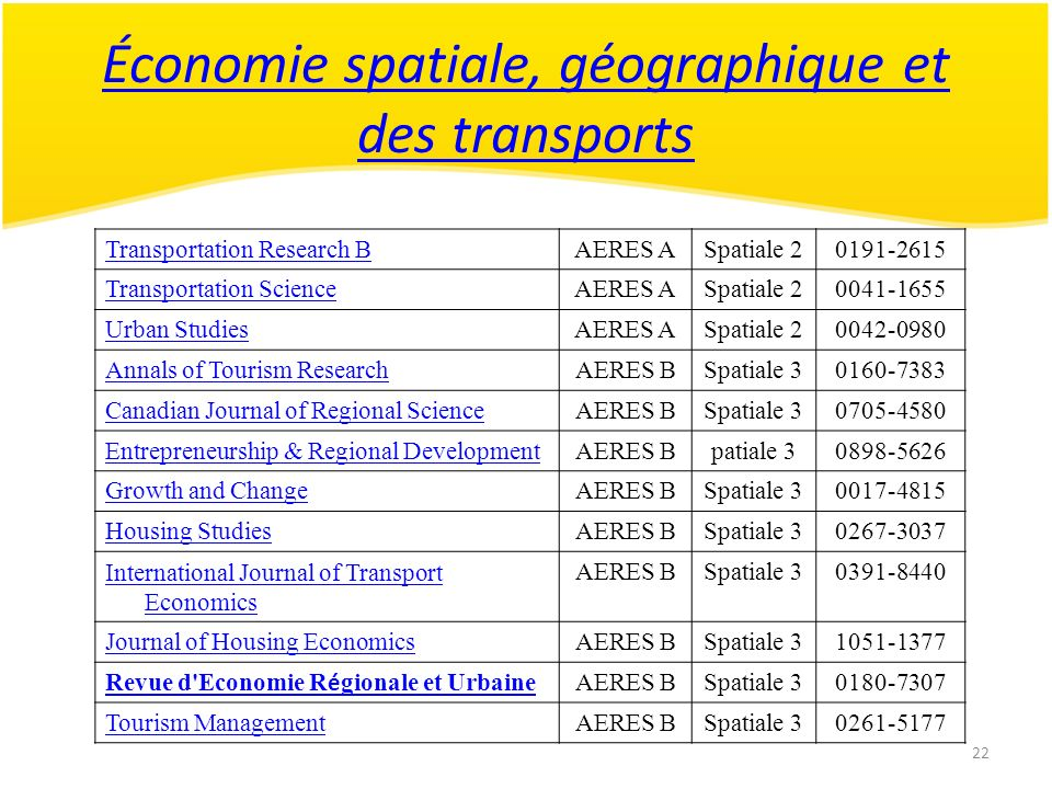22 Économie spatiale, géographique et des transports Transportation Research BAERES ASpatiale 20191-2615 Transportation ScienceAERES ASpatiale 20041-1655 Urban StudiesAERES ASpatiale 20042-0980 Annals of Tourism ResearchAERES BSpatiale 30160-7383 Canadian Journal of Regional ScienceAERES BSpatiale 30705-4580 Entrepreneurship & Regional DevelopmentAERES Bpatiale 30898-5626 Growth and ChangeAERES BSpatiale 30017-4815 Housing StudiesAERES BSpatiale 30267-3037 International Journal of Transport Economics AERES BSpatiale 30391-8440 Journal of Housing EconomicsAERES BSpatiale 31051-1377 Revue d Economie R é gionale et Urbaine AERES BSpatiale 30180-7307 Tourism ManagementAERES BSpatiale 30261-5177