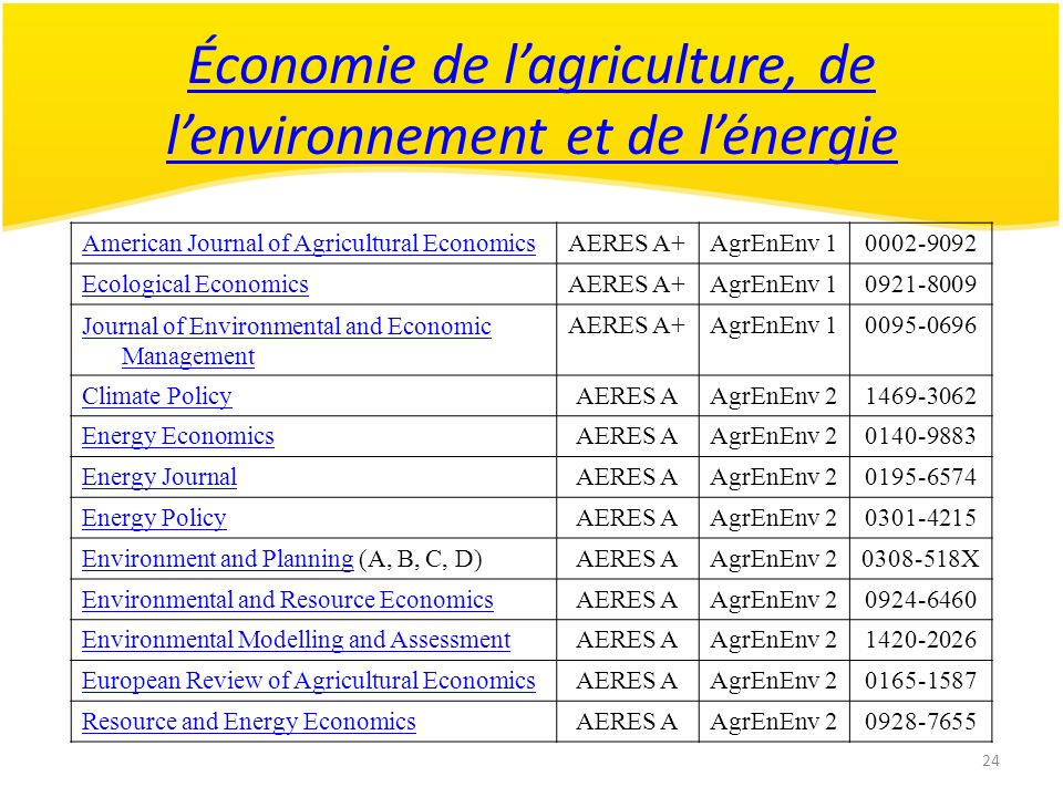 24 Économie de lagriculture, de lenvironnement et de lénergie American Journal of Agricultural EconomicsAERES A+AgrEnEnv 10002-9092 Ecological EconomicsAERES A+AgrEnEnv 10921-8009 Journal of Environmental and Economic Management AERES A+AgrEnEnv 10095-0696 Climate PolicyAERES AAgrEnEnv 21469-3062 Energy EconomicsAERES AAgrEnEnv 20140-9883 Energy JournalAERES AAgrEnEnv 20195-6574 Energy PolicyAERES AAgrEnEnv 20301-4215 Environment and PlanningEnvironment and Planning (A, B, C, D)AERES AAgrEnEnv 20308-518X Environmental and Resource EconomicsAERES AAgrEnEnv 20924-6460 Environmental Modelling and AssessmentAERES AAgrEnEnv 21420-2026 European Review of Agricultural EconomicsAERES AAgrEnEnv 20165-1587 Resource and Energy EconomicsAERES AAgrEnEnv 20928-7655