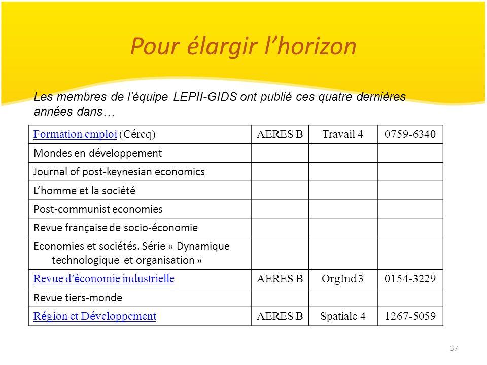 37 Pour élargir lhorizon Formation emploiFormation emploi (C é req) AERES BTravail 40759-6340 Mondes en développement Journal of post-keynesian econom