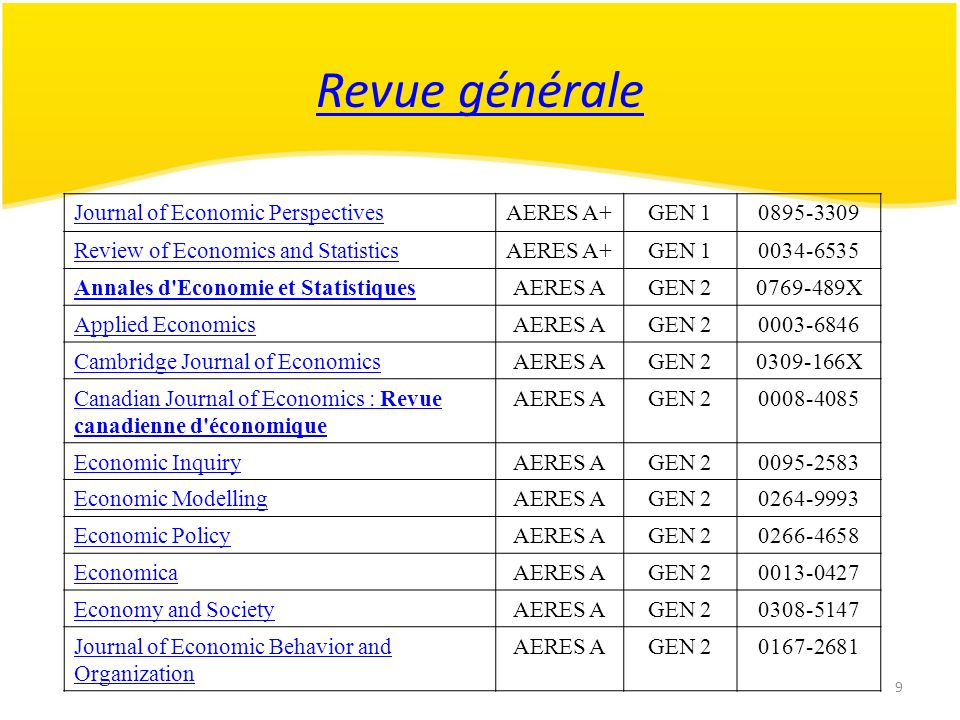 9 Revue générale Journal of Economic PerspectivesAERES A+GEN 10895-3309 Review of Economics and StatisticsAERES A+GEN 10034-6535 Annales d Economie et StatistiquesAERES AGEN 20769-489X Applied EconomicsAERES AGEN 20003-6846 Cambridge Journal of EconomicsAERES AGEN 20309-166X Canadian Journal of Economics : Revue canadienne d économique AERES AGEN 20008-4085 Economic InquiryAERES AGEN 20095-2583 Economic ModellingAERES AGEN 20264-9993 Economic PolicyAERES AGEN 20266-4658 EconomicaAERES AGEN 20013-0427 Economy and SocietyAERES AGEN 20308-5147 Journal of Economic Behavior and Organization AERES AGEN 20167-2681