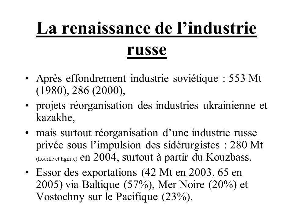 La renaissance de lindustrie russe Après effondrement industrie soviétique : 553 Mt (1980), 286 (2000), projets réorganisation des industries ukrainie