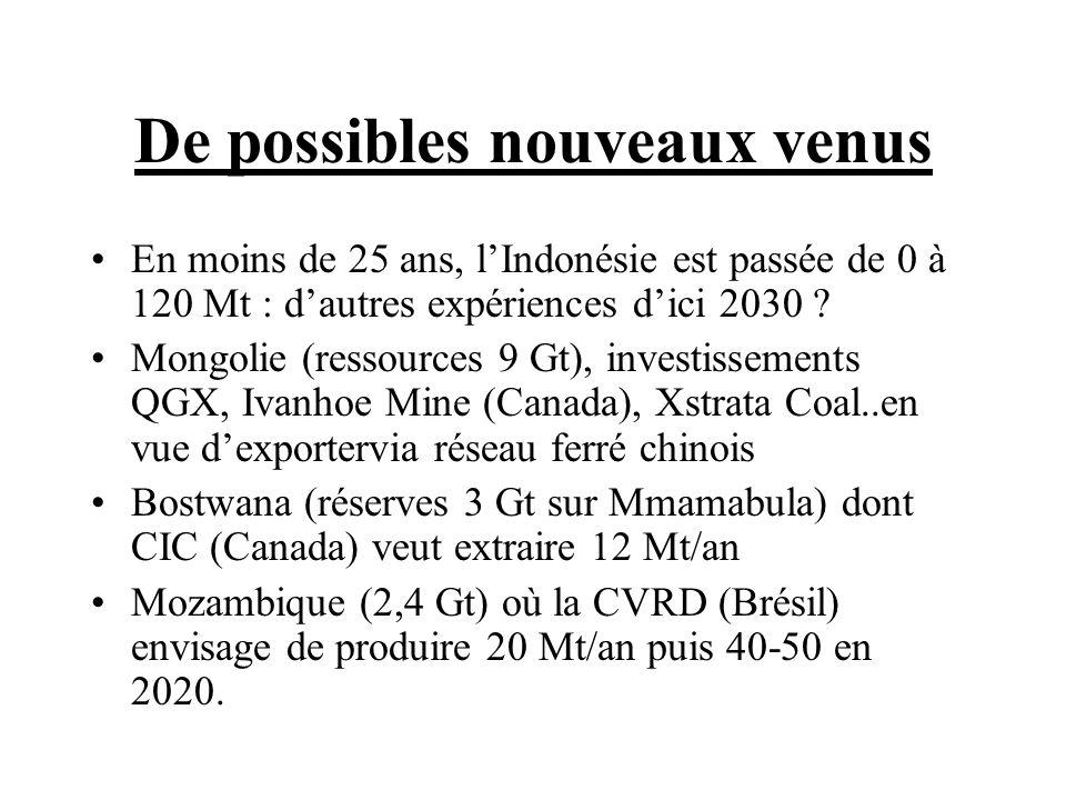 De possibles nouveaux venus En moins de 25 ans, lIndonésie est passée de 0 à 120 Mt : dautres expériences dici 2030 ? Mongolie (ressources 9 Gt), inve