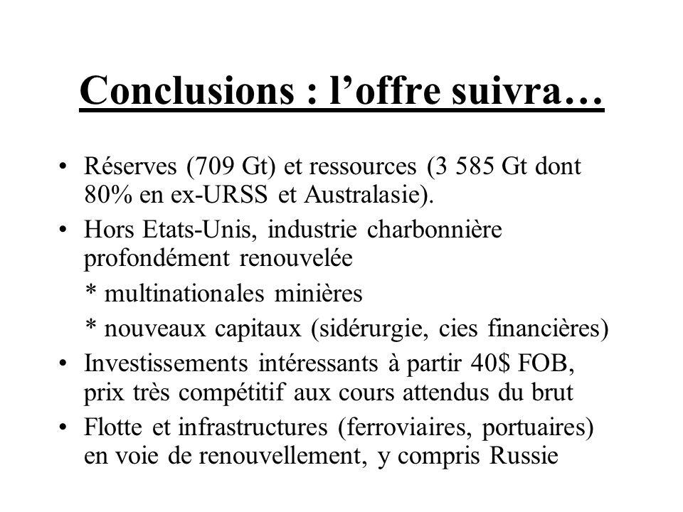 Conclusions : loffre suivra… Réserves (709 Gt) et ressources (3 585 Gt dont 80% en ex-URSS et Australasie). Hors Etats-Unis, industrie charbonnière pr