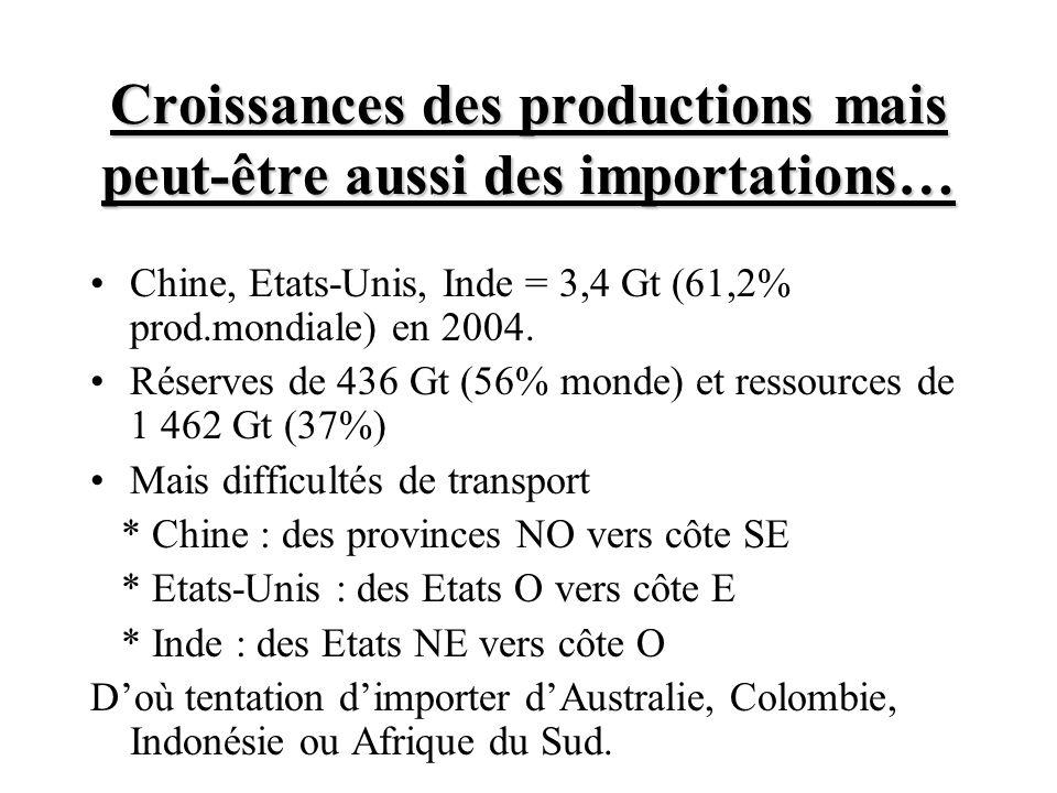 Croissances des productions mais peut-être aussi des importations… Chine, Etats-Unis, Inde = 3,4 Gt (61,2% prod.mondiale) en 2004. Réserves de 436 Gt