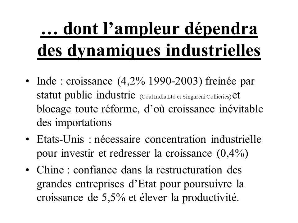 … dont lampleur dépendra des dynamiques industrielles Inde : croissance (4,2% 1990-2003) freinée par statut public industrie (Coal India Ltd et Singar