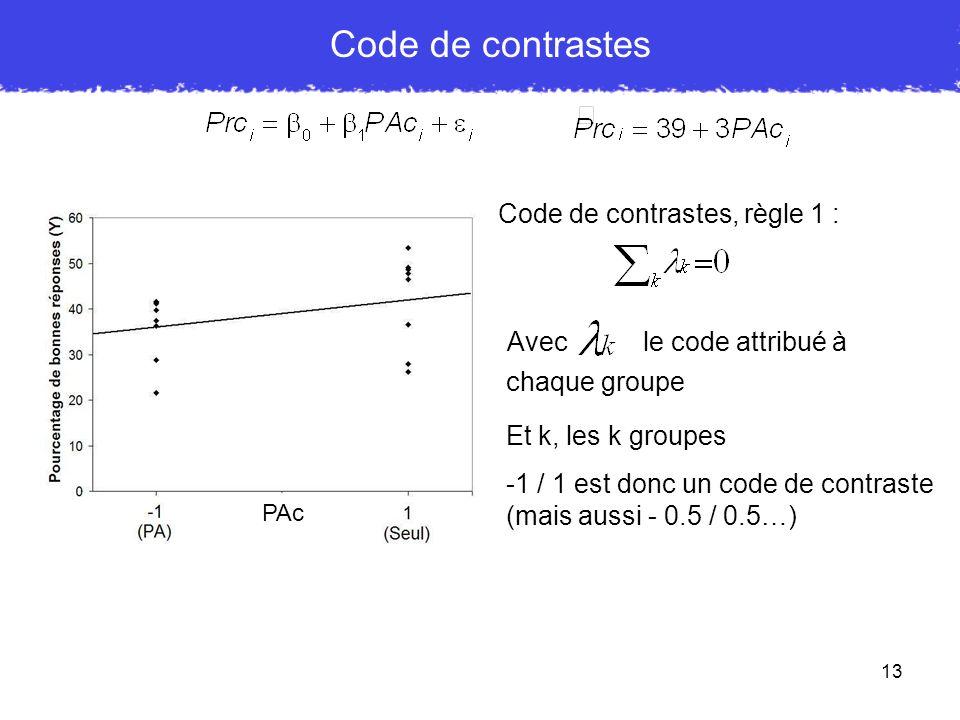 13 PAc Code de contrastes Code de contrastes, règle 1 : Avecle code attribué à chaque groupe Et k, les k groupes -1 / 1 est donc un code de contraste