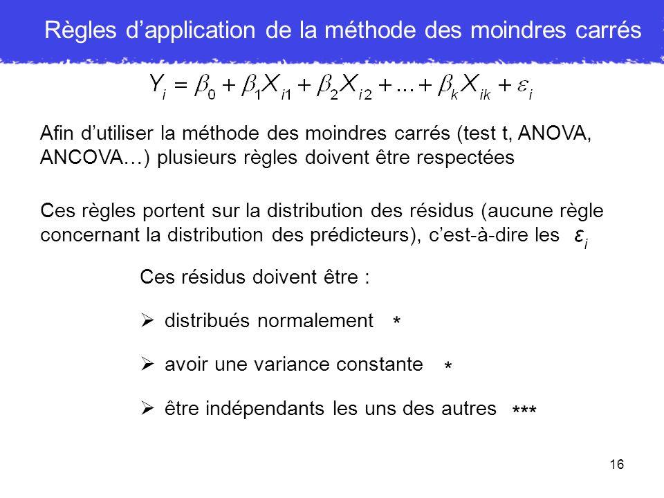 16 Afin dutiliser la méthode des moindres carrés (test t, ANOVA, ANCOVA…) plusieurs règles doivent être respectées Ces règles portent sur la distribut