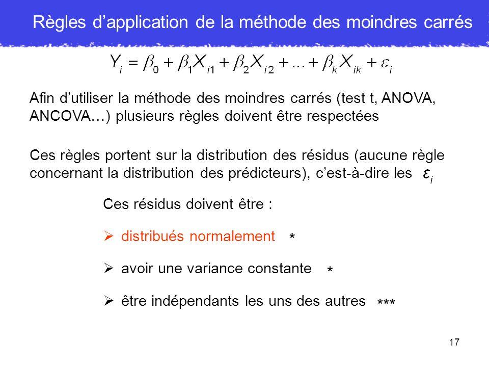 17 Afin dutiliser la méthode des moindres carrés (test t, ANOVA, ANCOVA…) plusieurs règles doivent être respectées Ces règles portent sur la distribut