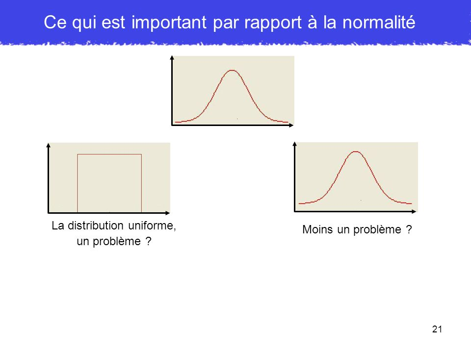 21 Ce qui est important par rapport à la normalité La distribution uniforme, un problème ? Moins un problème ?