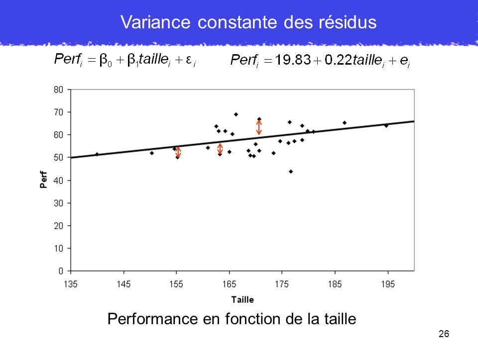 26 Performance en fonction de la taille Variance constante des résidus
