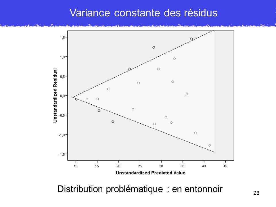 28 Variance constante des résidus Distribution problématique : en entonnoir