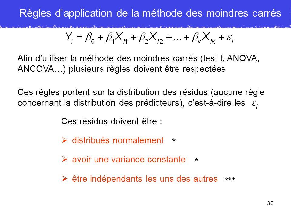30 Règles dapplication de la méthode des moindres carrés Afin dutiliser la méthode des moindres carrés (test t, ANOVA, ANCOVA…) plusieurs règles doive