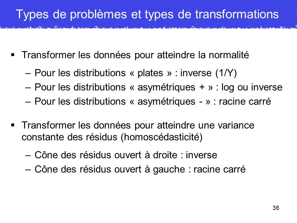 36 Types de problèmes et types de transformations Transformer les données pour atteindre la normalité –Pour les distributions « plates » : inverse (1/