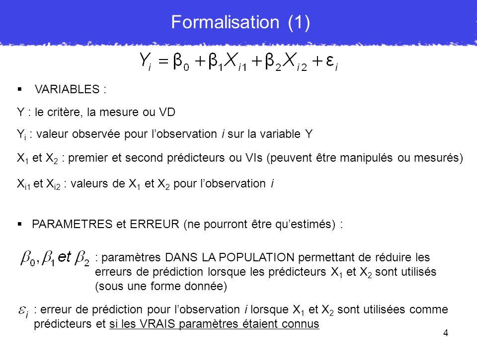 5 e i : erreur de prédiction pour lobservation i lorsque X1 et X2 sont utilisés comme prédicteurs et que b 0, b 1 et b 2 sont utilisés comme estimateurs Formalisation (2) Y i, X i1 et X i2 : leurs sens restent inchangés b 0, b 1 et b 2 : estimations respectives de sur la base de ces données : prédiction pour lobservation i sur la base de b 0, b 1 et b 2 et des valeurs de X1 et X2 B 0 : valeur fixée A PRIORI (ni valeur dans la population, ni estimée sur la base des données)