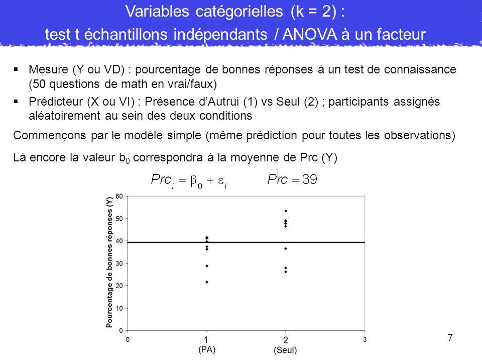7 Mesure (Y ou VD) : pourcentage de bonnes réponses à un test de connaissance (50 questions de math en vrai/faux) Prédicteur (X ou VI) : Présence dAut