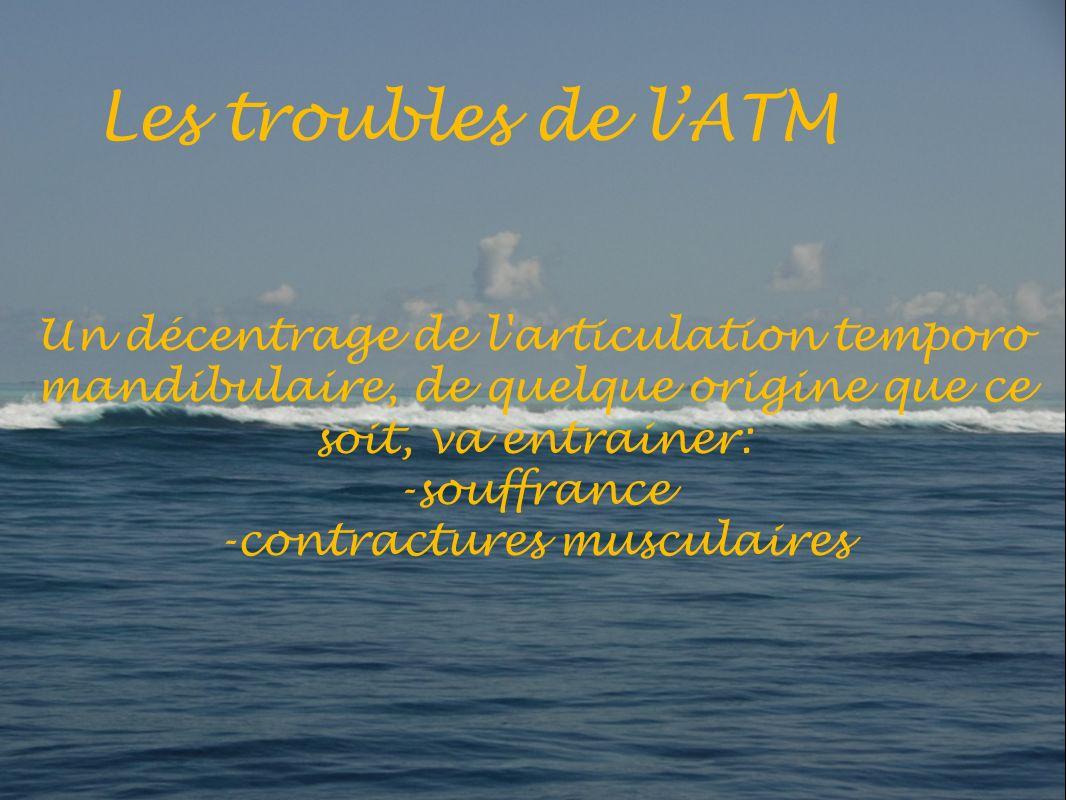 Les troubles de lATM Un décentrage de l articulation temporo mandibulaire, de quelque origine que ce soit, va entrainer: -souffrance -contractures musculaires