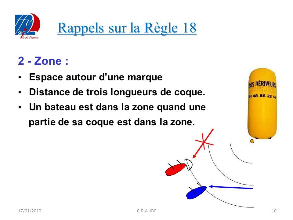 Rappels sur la Règle 18 Rappels sur la Règle 18 2 - Zone : Espace autour dune marque Distance de trois longueurs de coque.