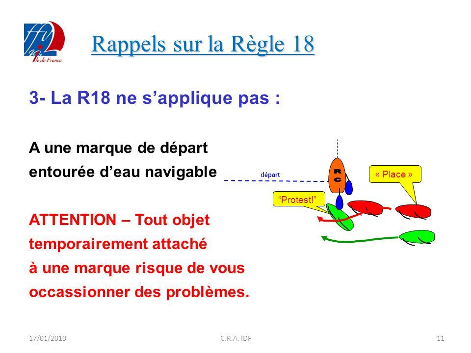 Rappels sur la Règle 18 Rappels sur la Règle 18 3- La R18 ne sapplique pas : A une marque de départ entourée deau navigable départ ATTENTION – Tout objet temporairement attaché à une marque risque de vous occassionner des problèmes.