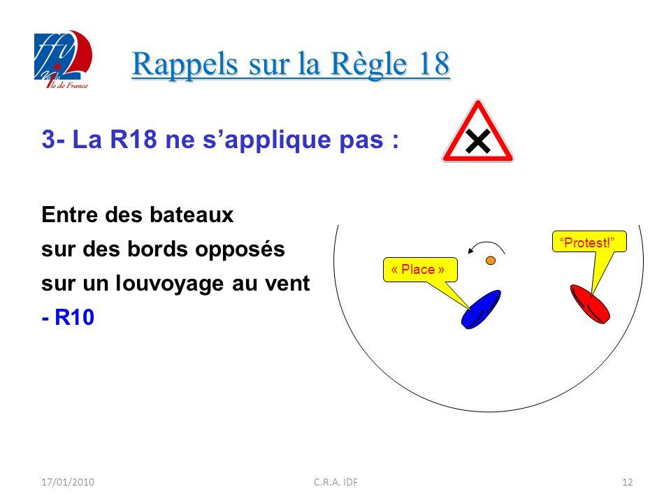 Rappels sur la Règle 18 Rappels sur la Règle 18 3- La R18 ne sapplique pas : Entre des bateaux sur des bords opposés sur un louvoyage au vent - R10 17/01/201012C.R.A.