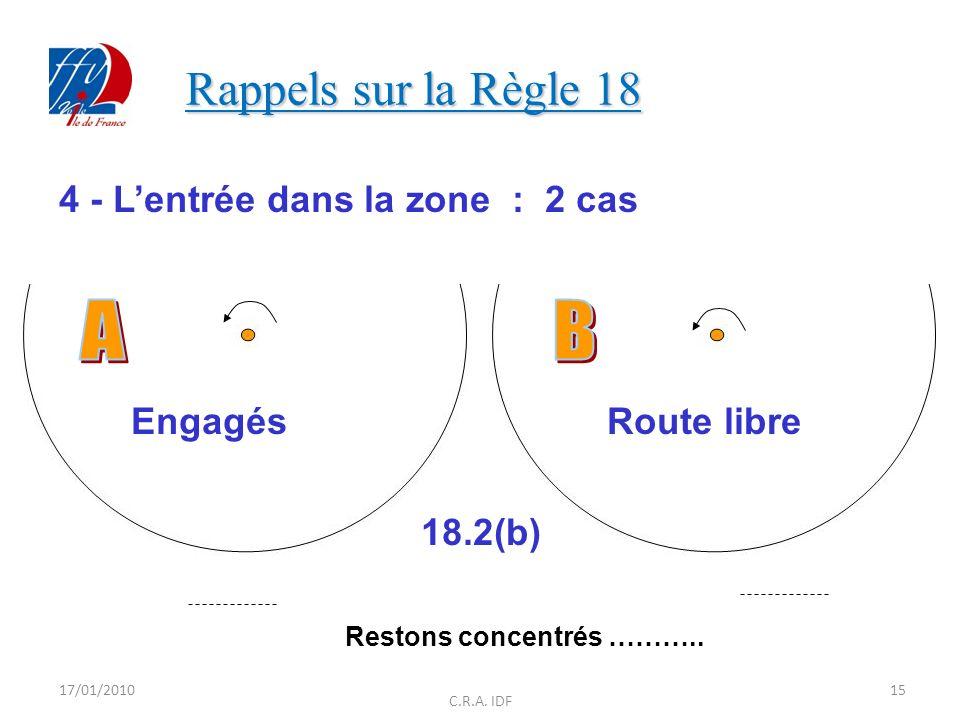 4 - Lentrée dans la zone : 2 cas Engagés Route libre 18.2(b) Restons concentrés ………..