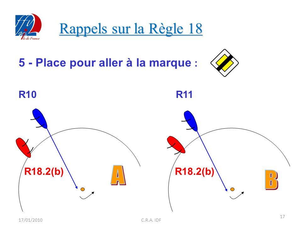 Rappels sur la Règle 18 Rappels sur la Règle 18 5 - Place pour aller à la marque : R10 R11 R18.2(b) R18.2(b) 17/01/2010 17 C.R.A.