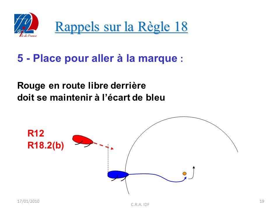 5 - Place pour aller à la marque : Rouge en route libre derrière doit se maintenir à lécart de bleu R12 R18.2(b) 17/01/201019 C.R.A.