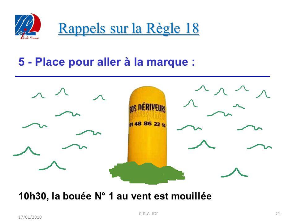 Rappels sur la Règle 18 Rappels sur la Règle 18 5 - Place pour aller à la marque : 10h30, la bouée N° 1 au vent est mouillée 17/01/2010 21C.R.A.