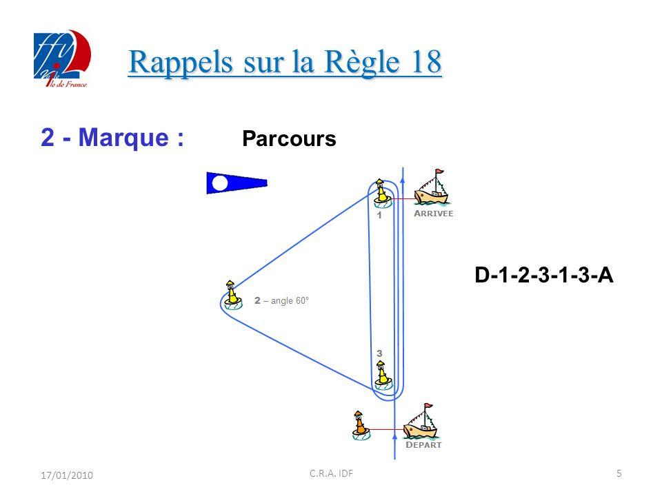 Rappels sur la Règle 18 Rappels sur la Règle 18 5 - Place pour aller à la marque : 3 cas Engagés avec bateau intérieur non prioritaire Engagés avec bateau intérieur prioritaire Route libre devant 17/01/201016C.R.A.