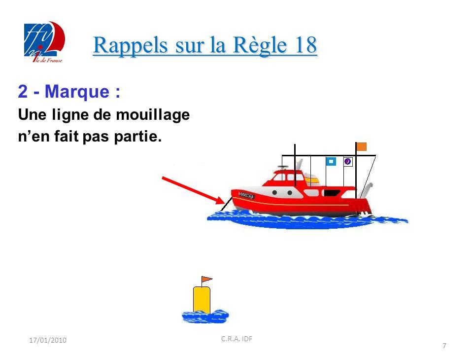 Rappels sur la Règle 18 Rappels sur la Règle 18 5 - Place pour aller à la marque : R16R16 R10 R11 R18.2(b) R18.2(b) 17/01/2010 18 C.R.A.