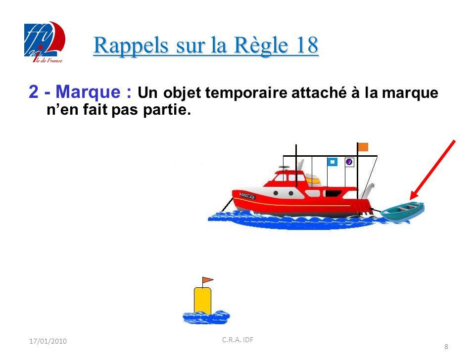 Rappels sur la Règle 18 Rappels sur la Règle 18 2 - Marque : Un objet temporaire attaché à la marque nen fait pas partie.