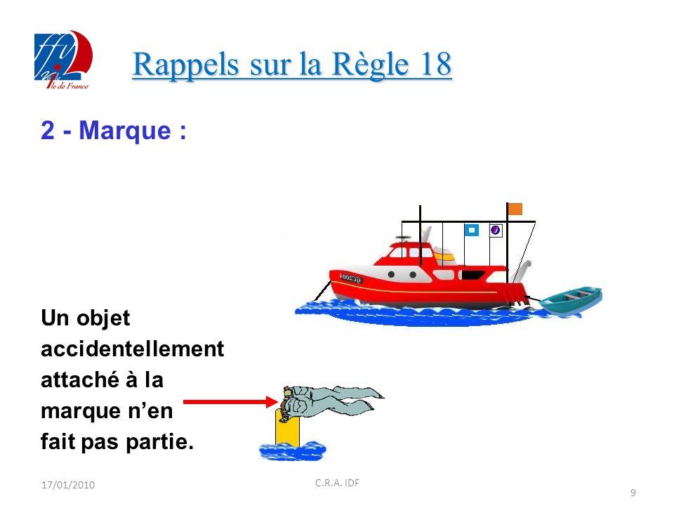 Rappels sur la Règle 18 Rappels sur la Règle 18 2 - Marque : Un objet accidentellement attaché à la marque nen fait pas partie.