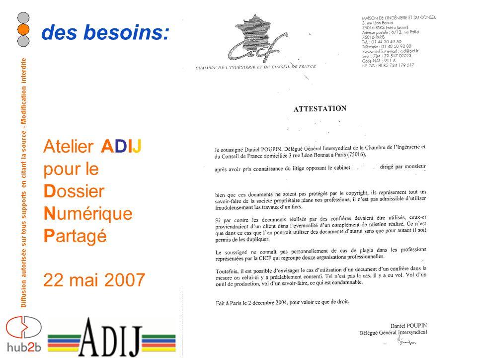 Diffusion autorisée sur tous supports en citant la source - Modification interdite des besoins: Atelier ADIJ pour le Dossier Numérique Partagé 22 mai 2007