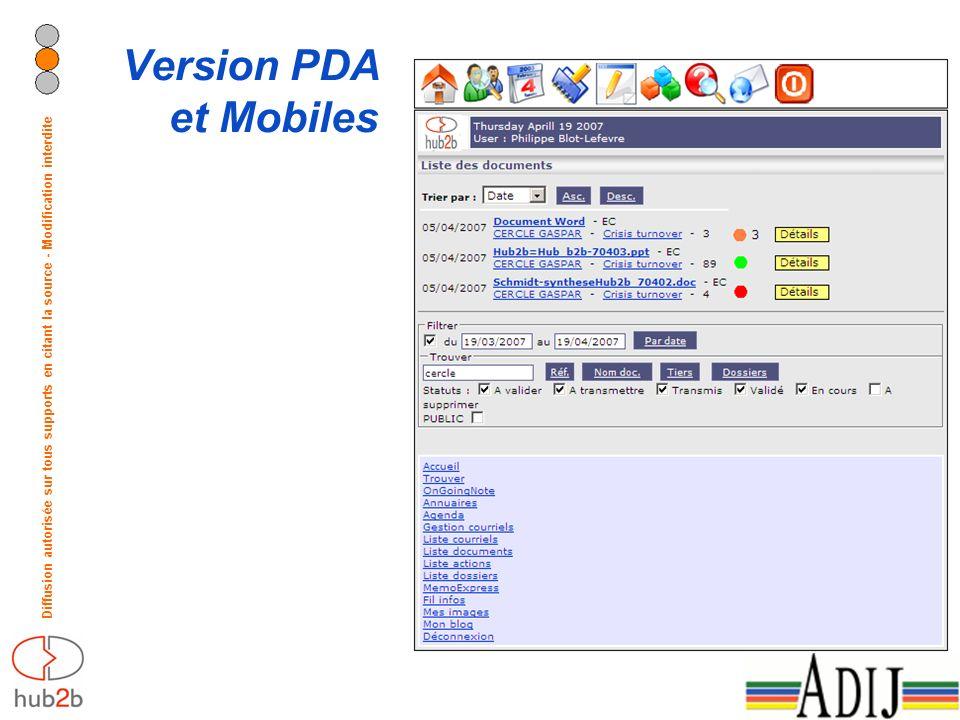 Diffusion autorisée sur tous supports en citant la source - Modification interdite Version PDA et Mobiles