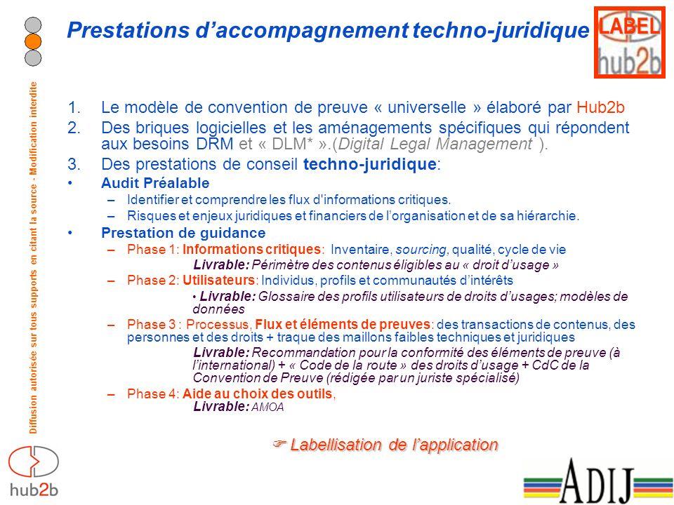 Diffusion autorisée sur tous supports en citant la source - Modification interdite Prestations daccompagnement techno-juridique 1.Le modèle de convent