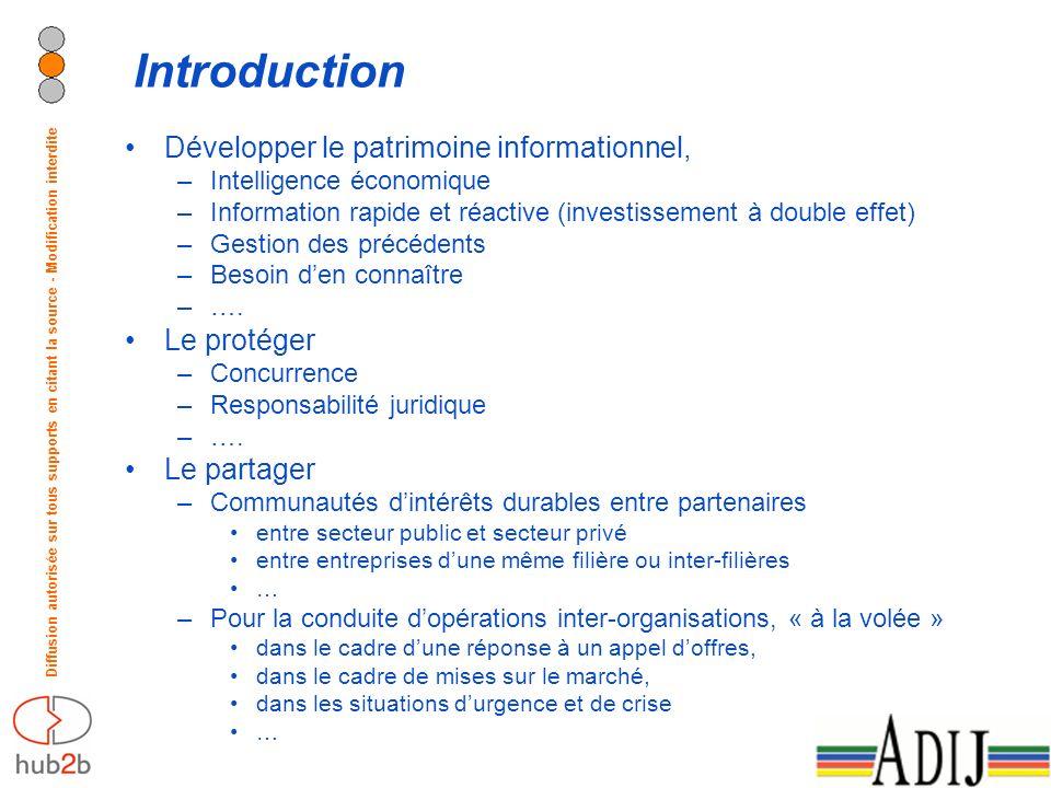 Diffusion autorisée sur tous supports en citant la source - Modification interdite Introduction Développer le patrimoine informationnel, –Intelligence