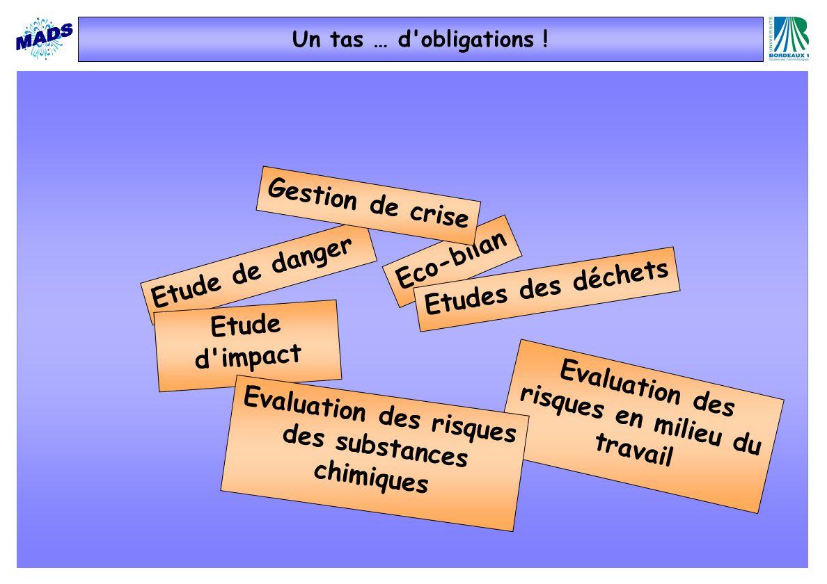 Un tas … d'obligations ! Etude de danger Evaluation des risques en milieu du travail Eco-bilan Etude d'impact Evaluation des risques des substances ch