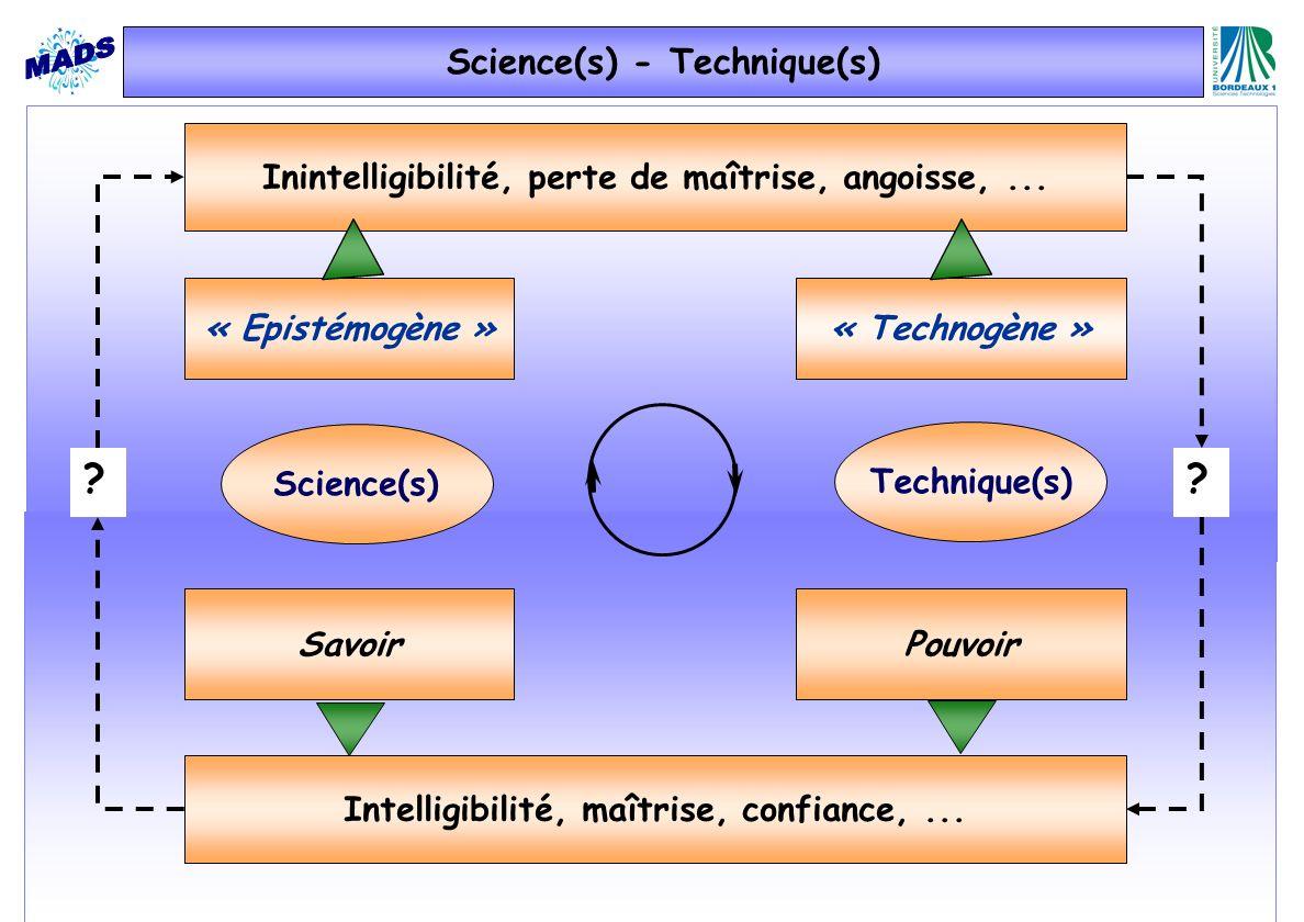 Science(s) « Epistémogène » Inintelligibilité, perte de maîtrise, angoisse,... Savoir Intelligibilité, maîtrise, confiance,... Technique(s) « Technogè