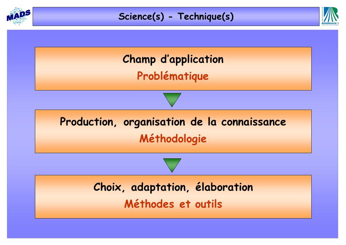 Champ dapplication Problématique Production, organisation de la connaissance Méthodologie Choix, adaptation, élaboration Méthodes et outils Science(s)