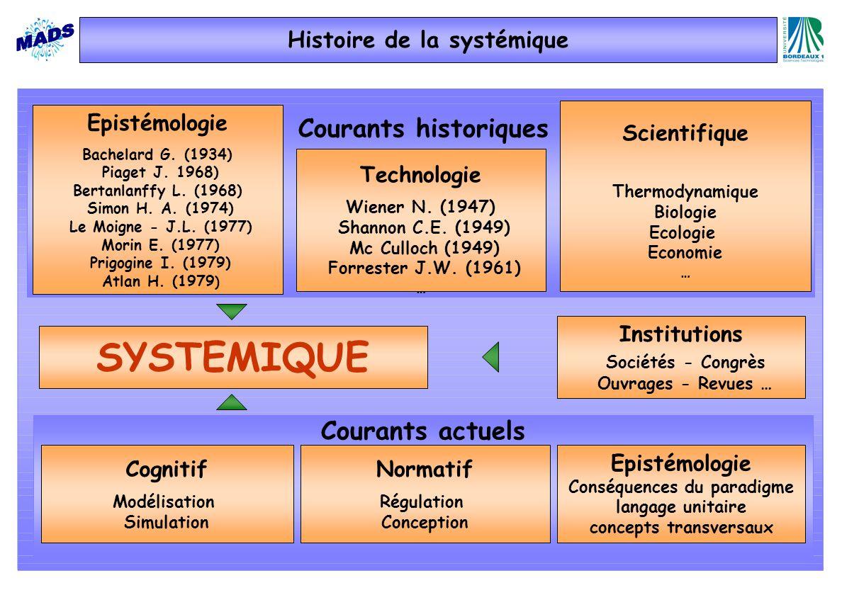 Courants historiques Epistémologie Bachelard G. (1934) Piaget J. 1968) Bertanlanffy L. (1968) Simon H. A. (1974) Le Moigne - J.L. (1977) Morin E. (197