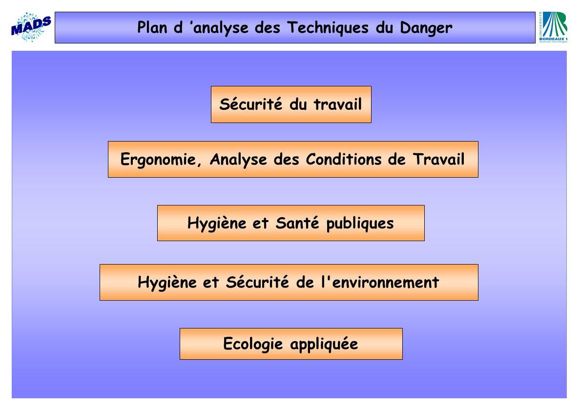 Sécurité du travail Ergonomie, Analyse des Conditions de Travail Hygiène et Santé publiques Hygiène et Sécurité de l'environnement Ecologie appliquée