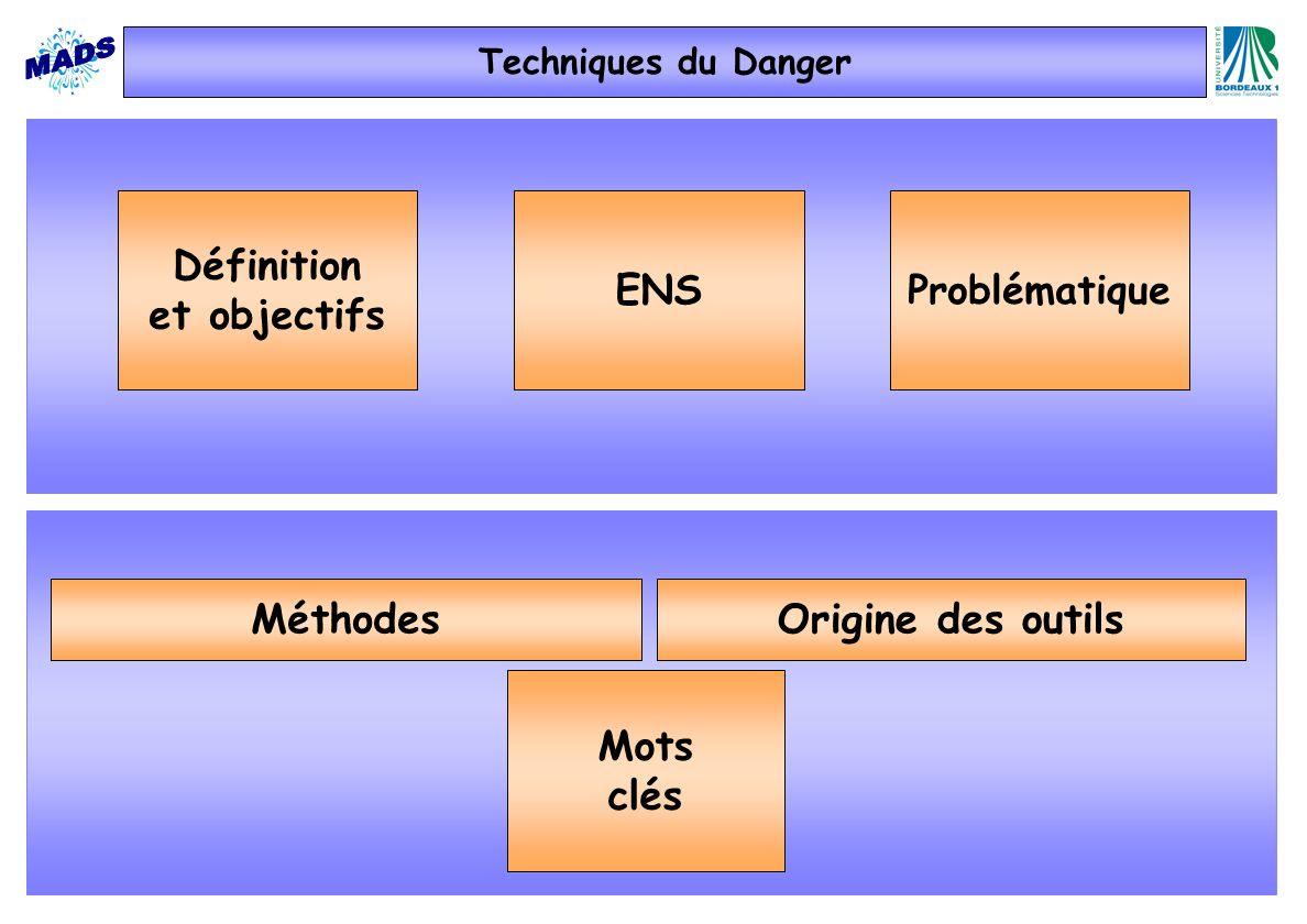Définition et objectifs ENS Problématique Mots clés MéthodesOrigine des outils Techniques du Danger