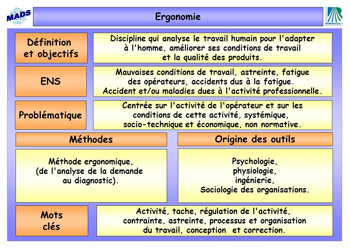 Définition et objectifs Discipline qui analyse le travail humain pour l adapter à l homme, améliorer ses conditions de travail et la qualité des produits.