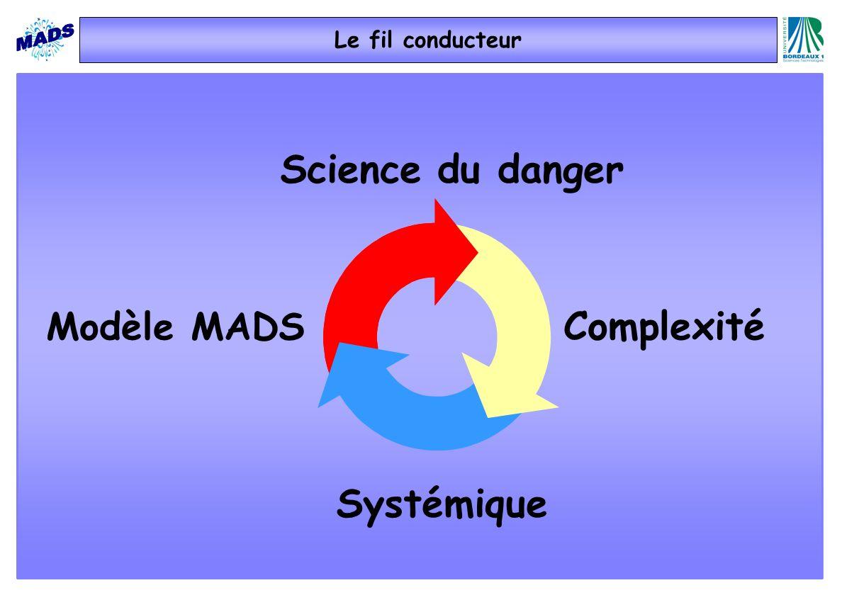Science du danger Systémique Modèle MADS Le fil conducteur Complexité
