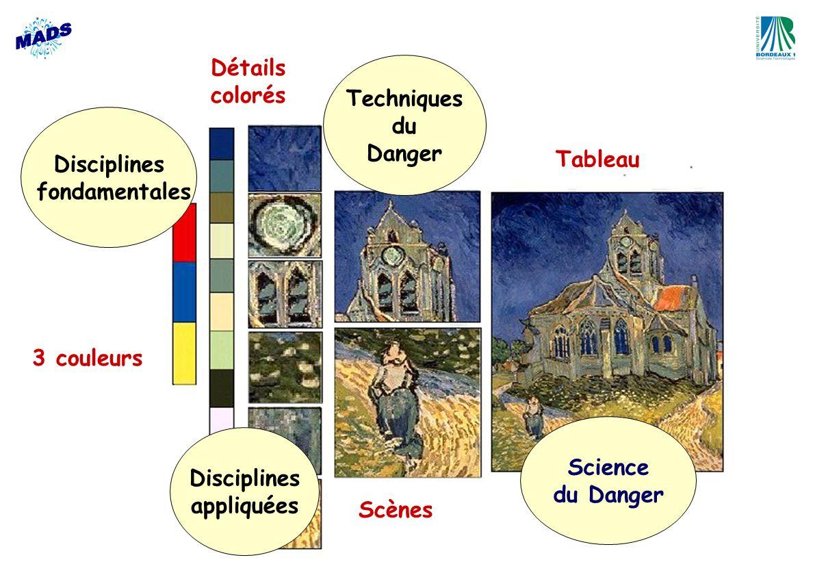 Science du Danger Techniques du Danger Disciplines appliquées Disciplines fondamentales 3 couleurs Détails colorés Scènes Tableau