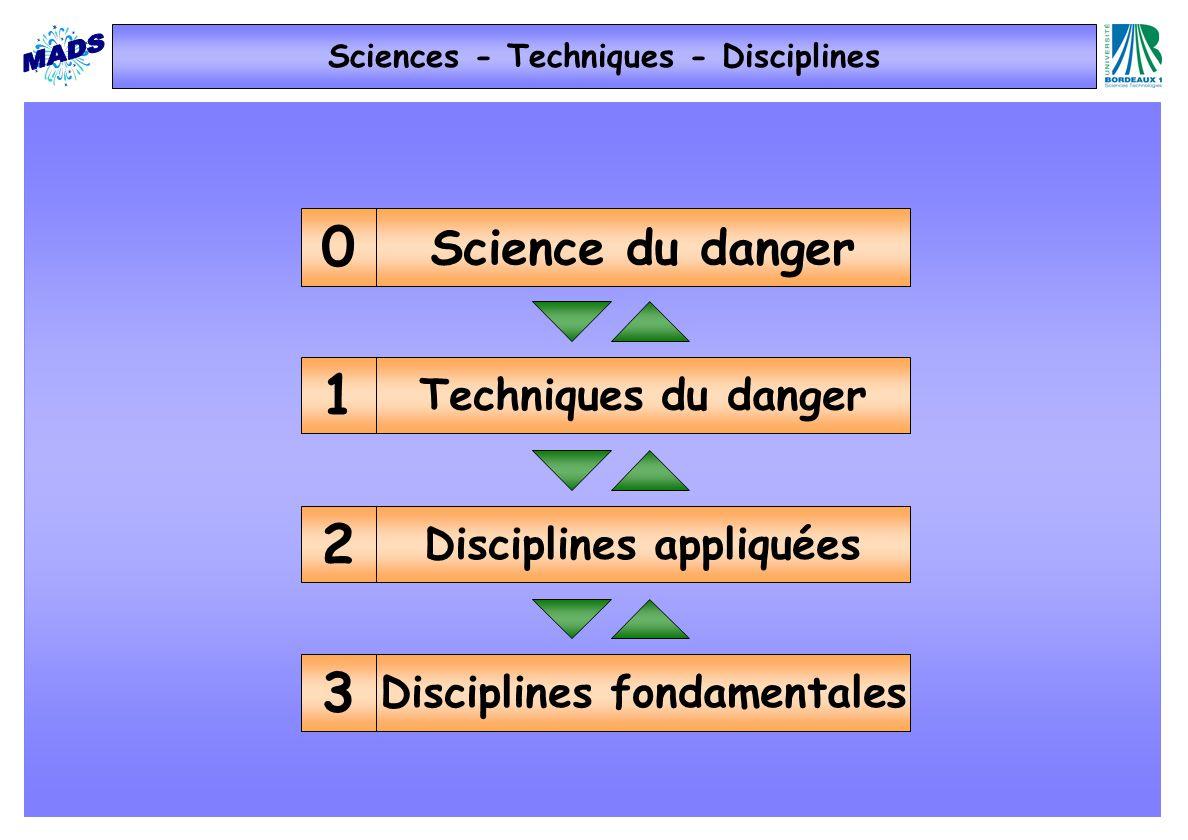 ComplexitéSimplicité et/ou Paradigme(s)...... ça vient de (re)sortir !... Le(s) paradigme(s)