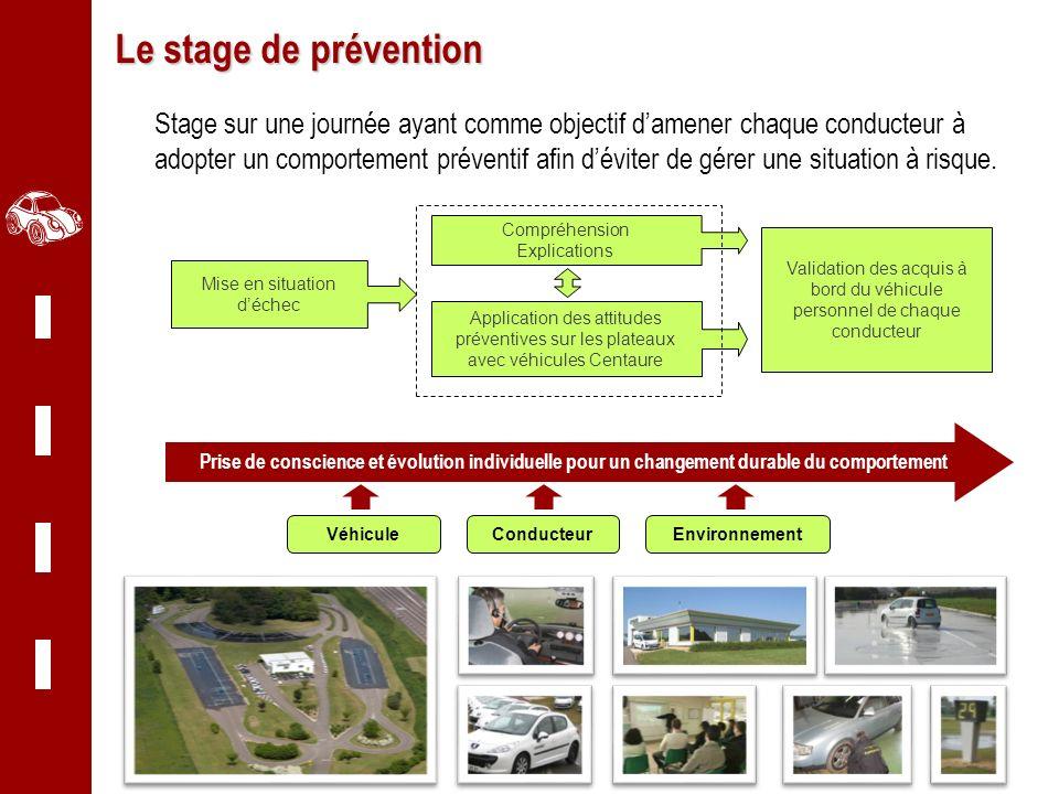 Centaure Grand Est Le stage de prévention Stage sur une journée ayant comme objectif damener chaque conducteur à adopter un comportement préventif afi
