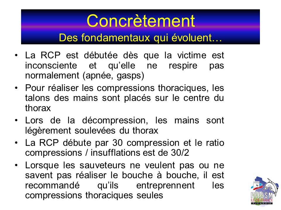 Concrètement Des fondamentaux qui évoluent… La RCP est débutée dès que la victime est inconsciente et quelle ne respire pas normalement (apnée, gasps)